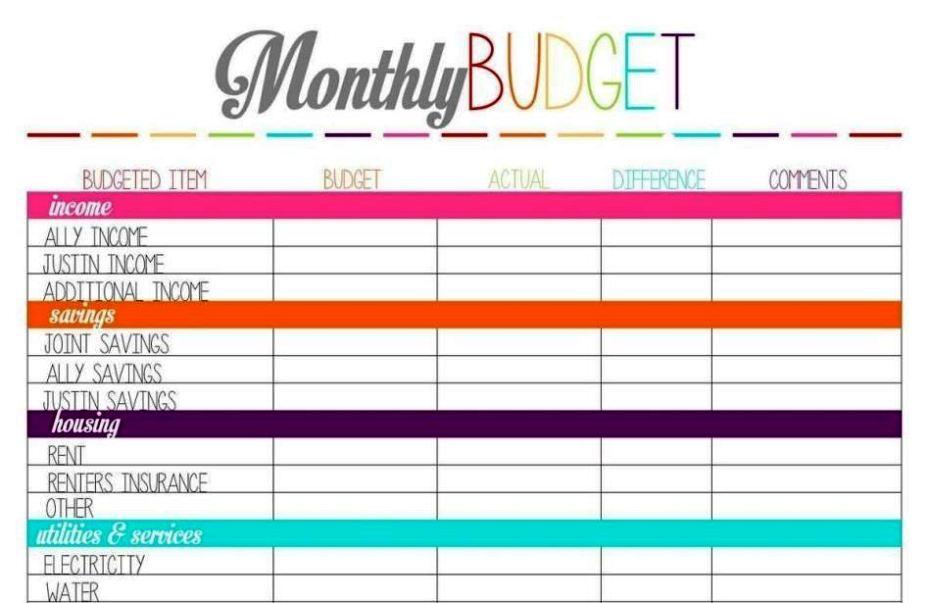 Budgeting spreadsheet template free