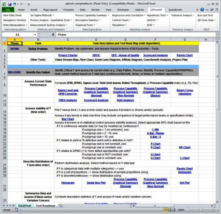 Capability study excel template sampletemplatess for Capability study excel template