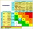 Change Risk Assessment Template