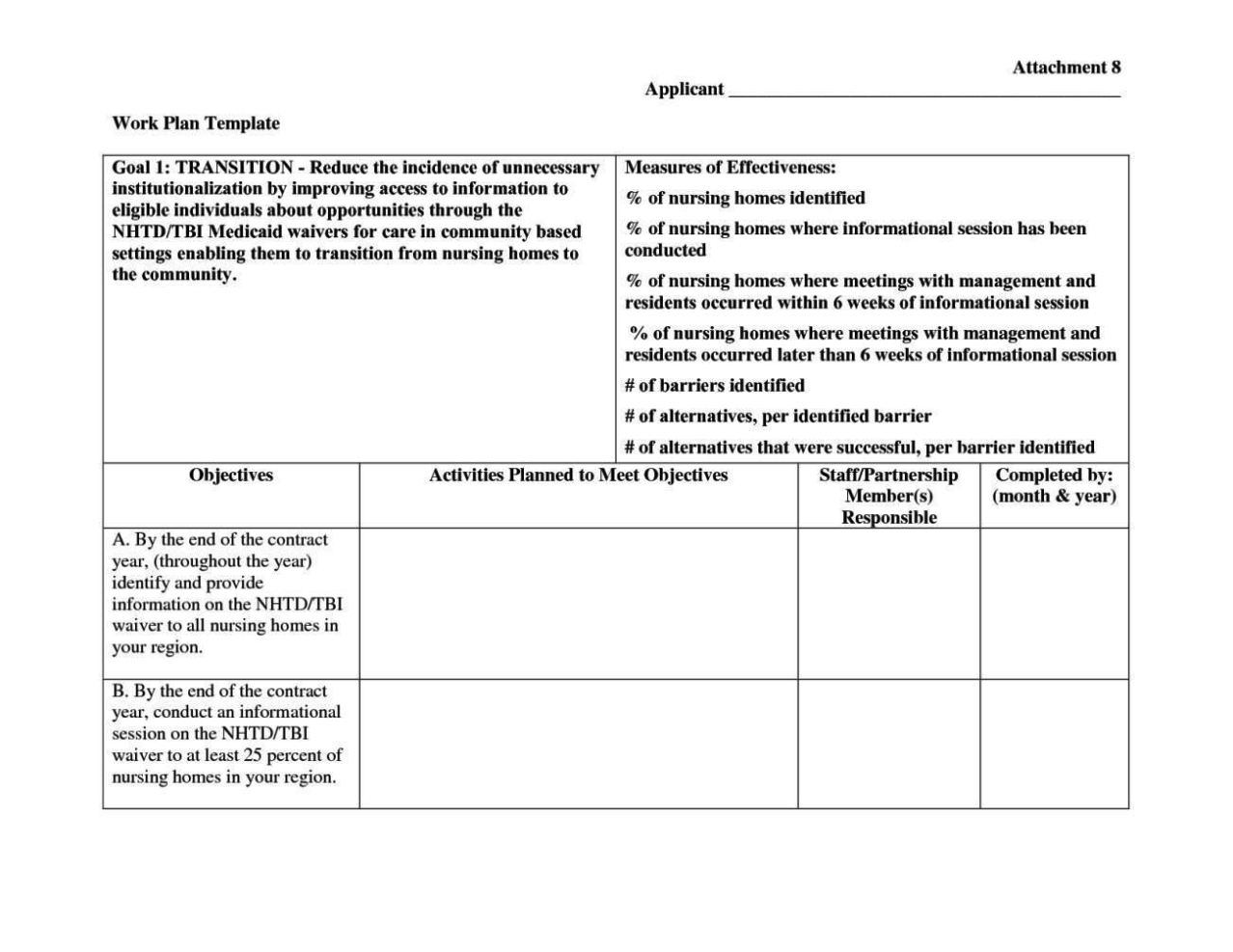 Contract transition plan template sampletemplatess for Ceo transition plan template