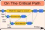 Critical Path Analysis Template