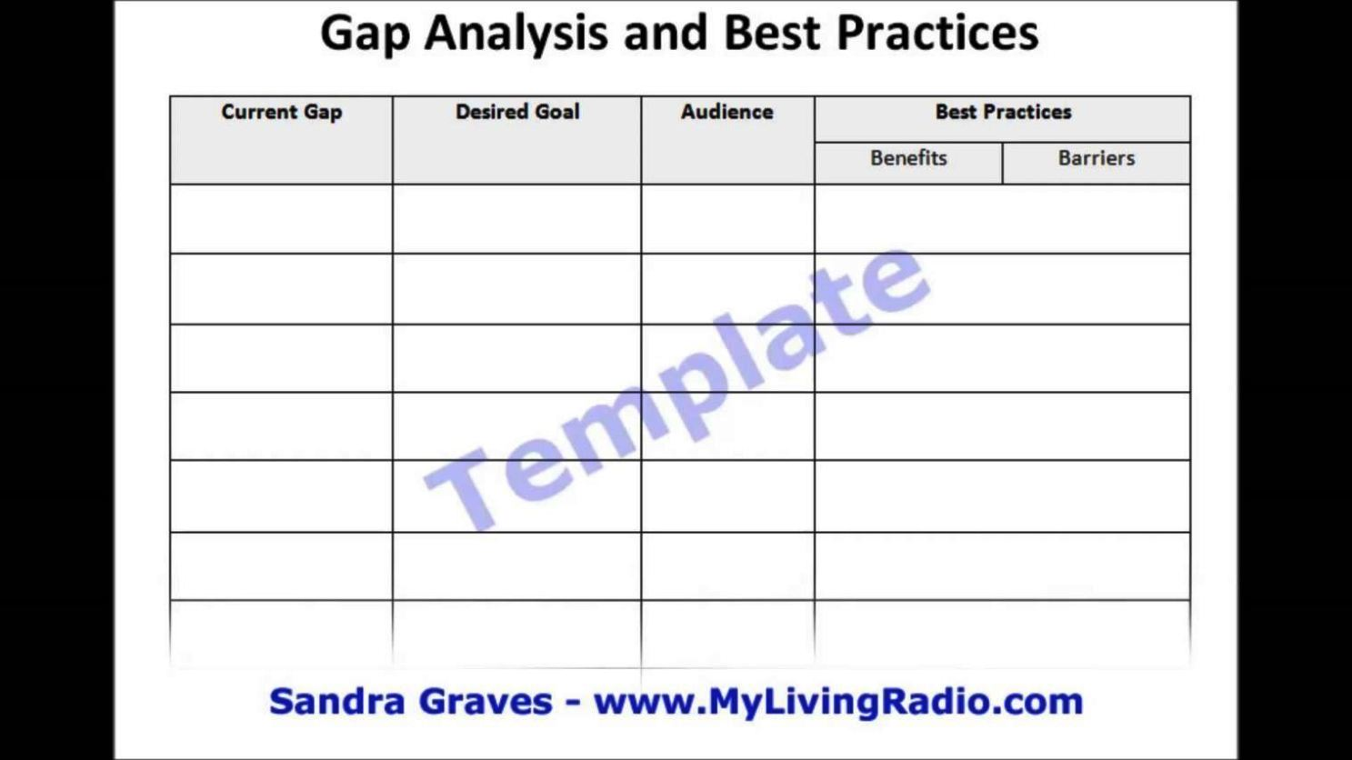 gap assessment template - sampletemplatess