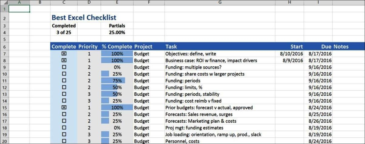 Goals And Objectives Template Excel Sampletemplatess