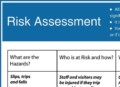 Health And Safety Risk Assessment Template Free