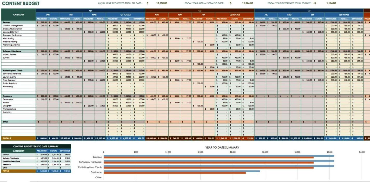 Income And Expense Budget Template Sampletemplatess