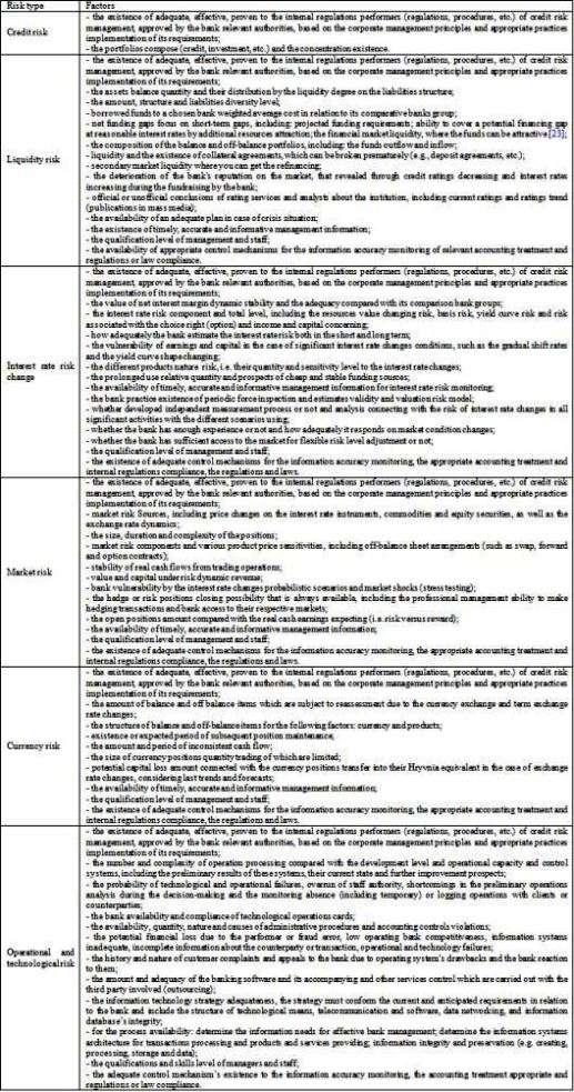 information technology risk assessment template