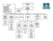 Ms Word Org Chart Template