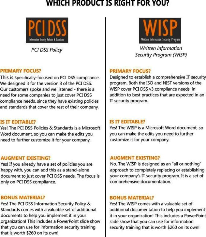 Pci Dss Risk Assessment Template - SampleTemplatess - SampleTemplatess
