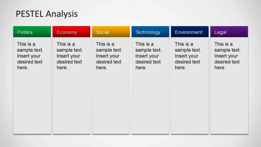 pestel analysis template word sampletemplatess With pestel analysis template word