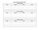 Potluck Sign Up Sheet Template Microsoft