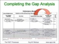 Process Gap Analysis Template