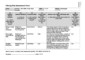 Production Risk Assessment Template