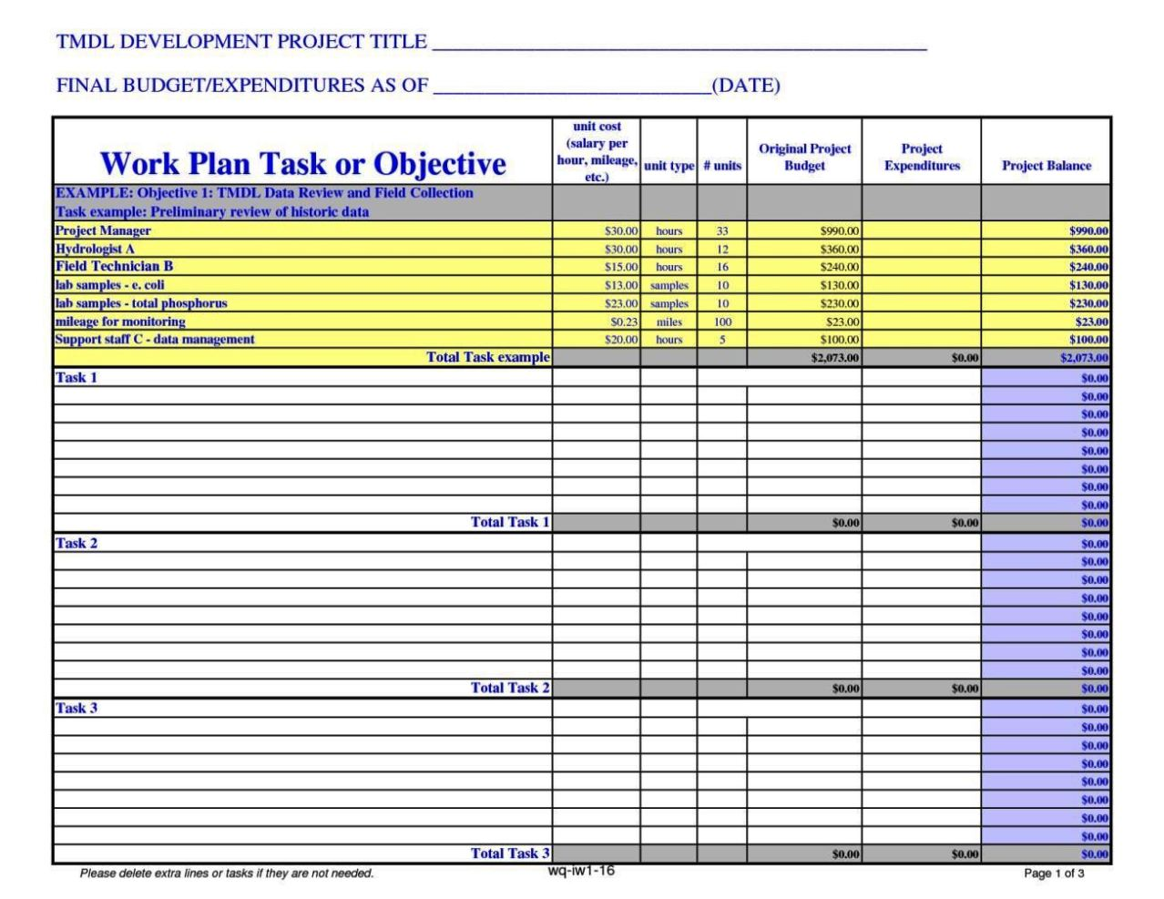 Worksheets Project Budget Worksheet project budget worksheet template sampletemplatess template