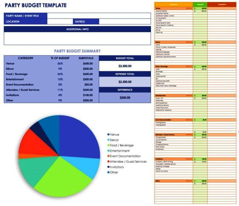 Projected budget template sampletemplatess for Xsl multiple templates
