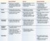 Risk Assessment And Mitigation Template