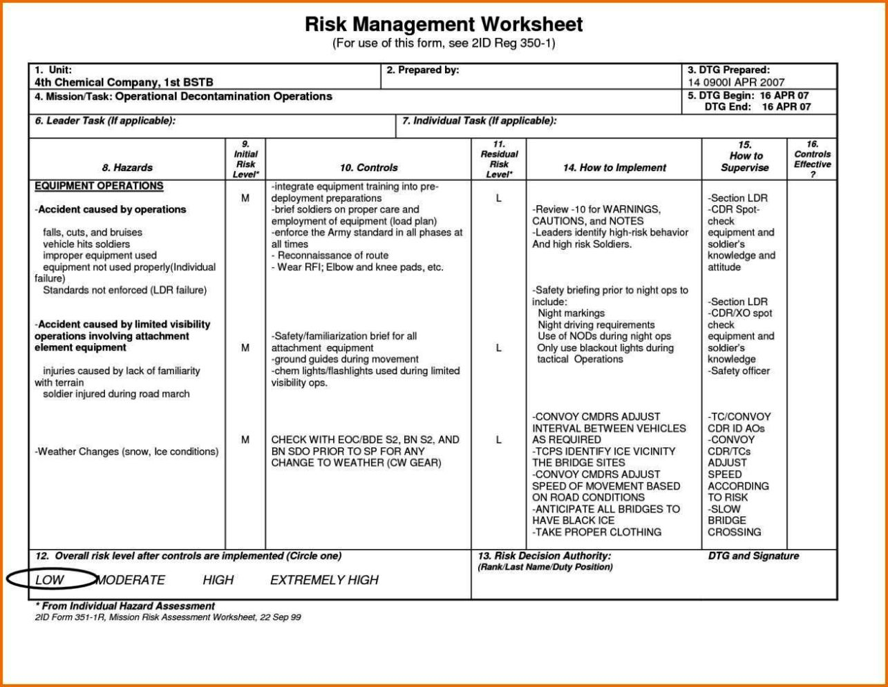 usmc warning order template - risk assessment template for school trips