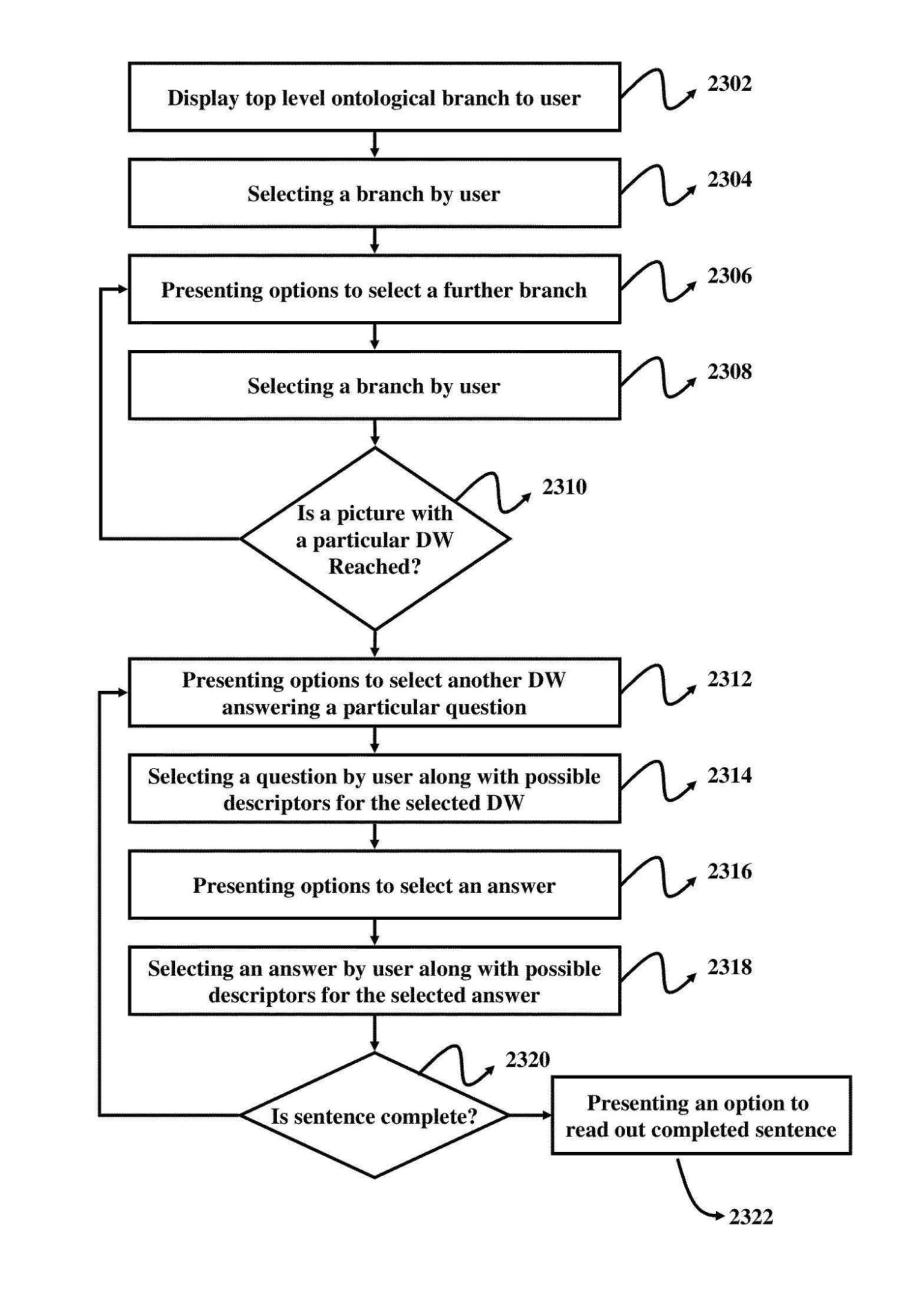 Sample provisional patent application template for Patent specification template