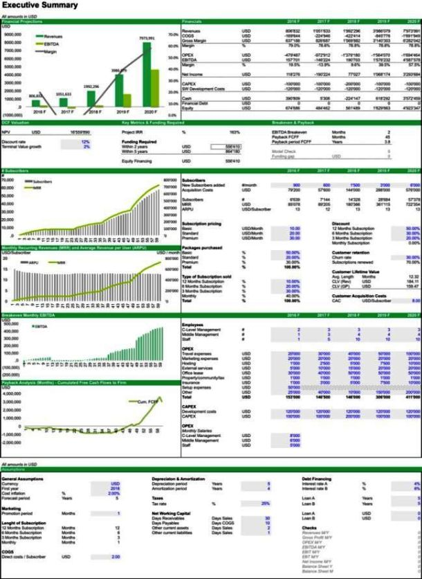 Startup financial model template sampletemplatess for Startup financials template