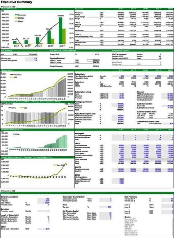 startup financials template - startup financial model template sampletemplatess