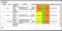 Steep Analysis Template