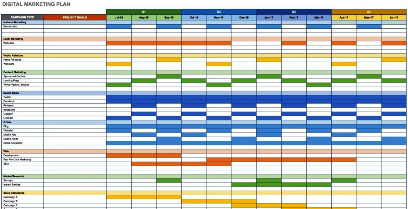 strategic planning template excel - sampletemplatess