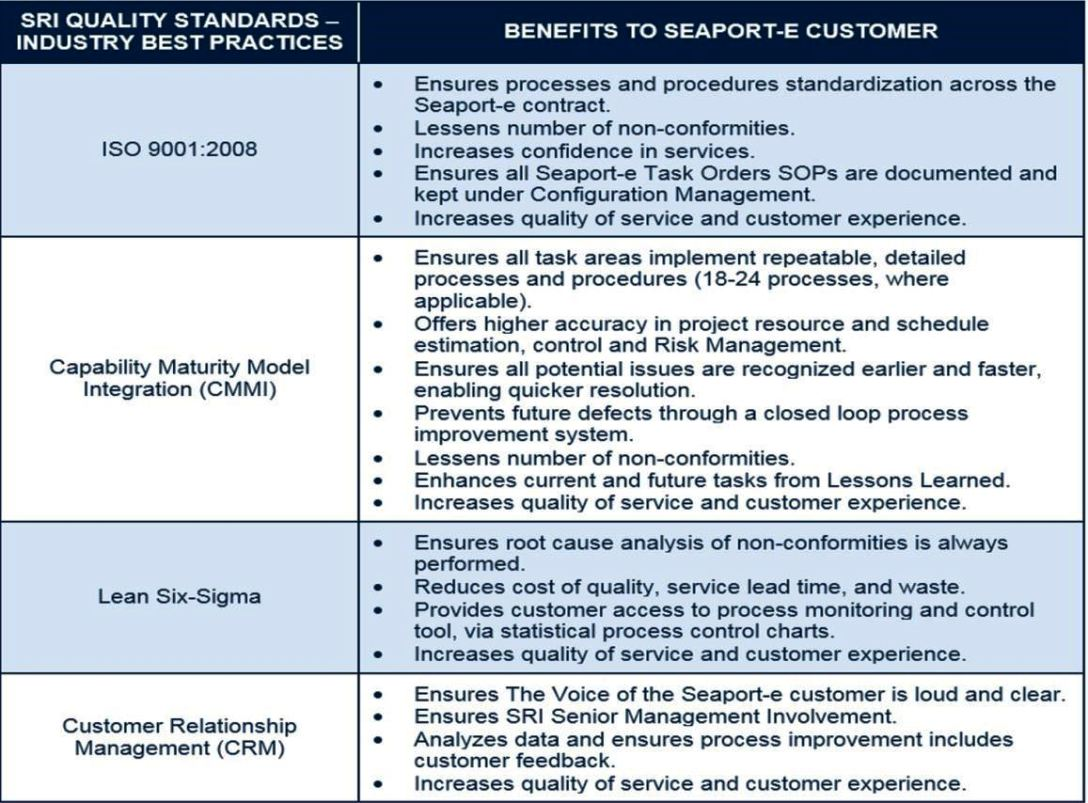 task order management plan template sampletemplatess With task order management plan template