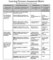 Training And Assessment Strategy Template