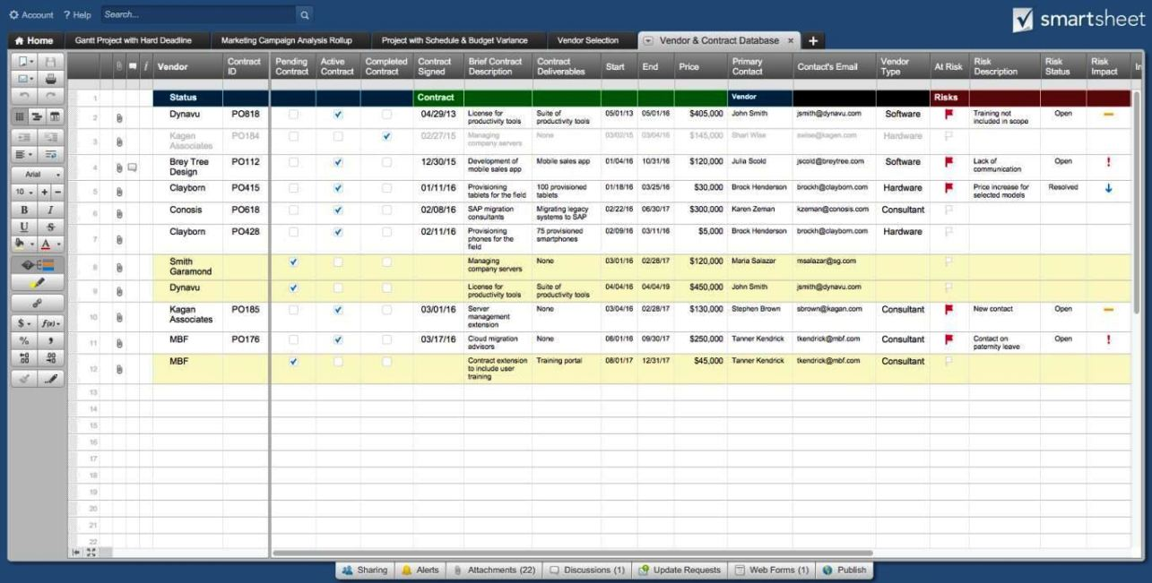 Vendor management excel template sampletemplatess for Vendor management program template