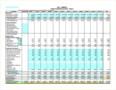 Weekly Cash Flow Template Excel