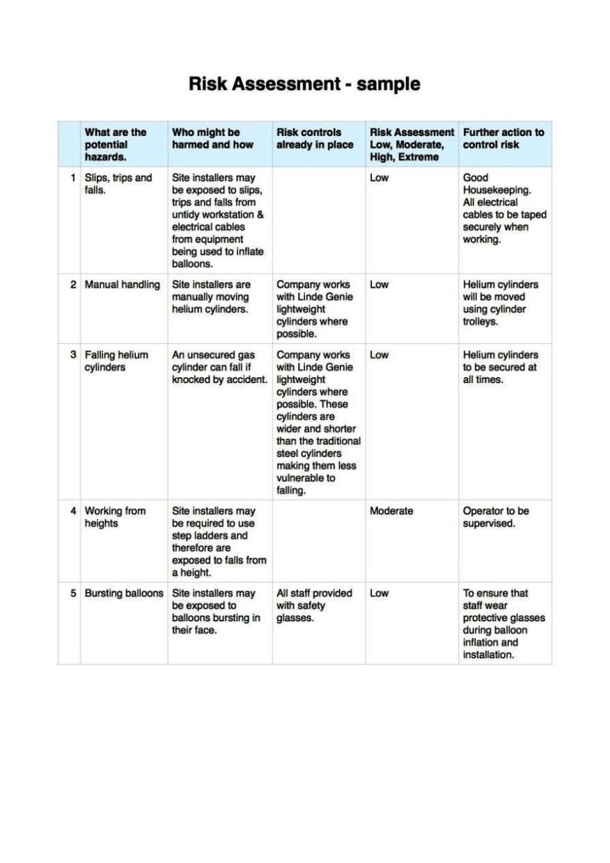 Working At Height Risk Assessment Template
