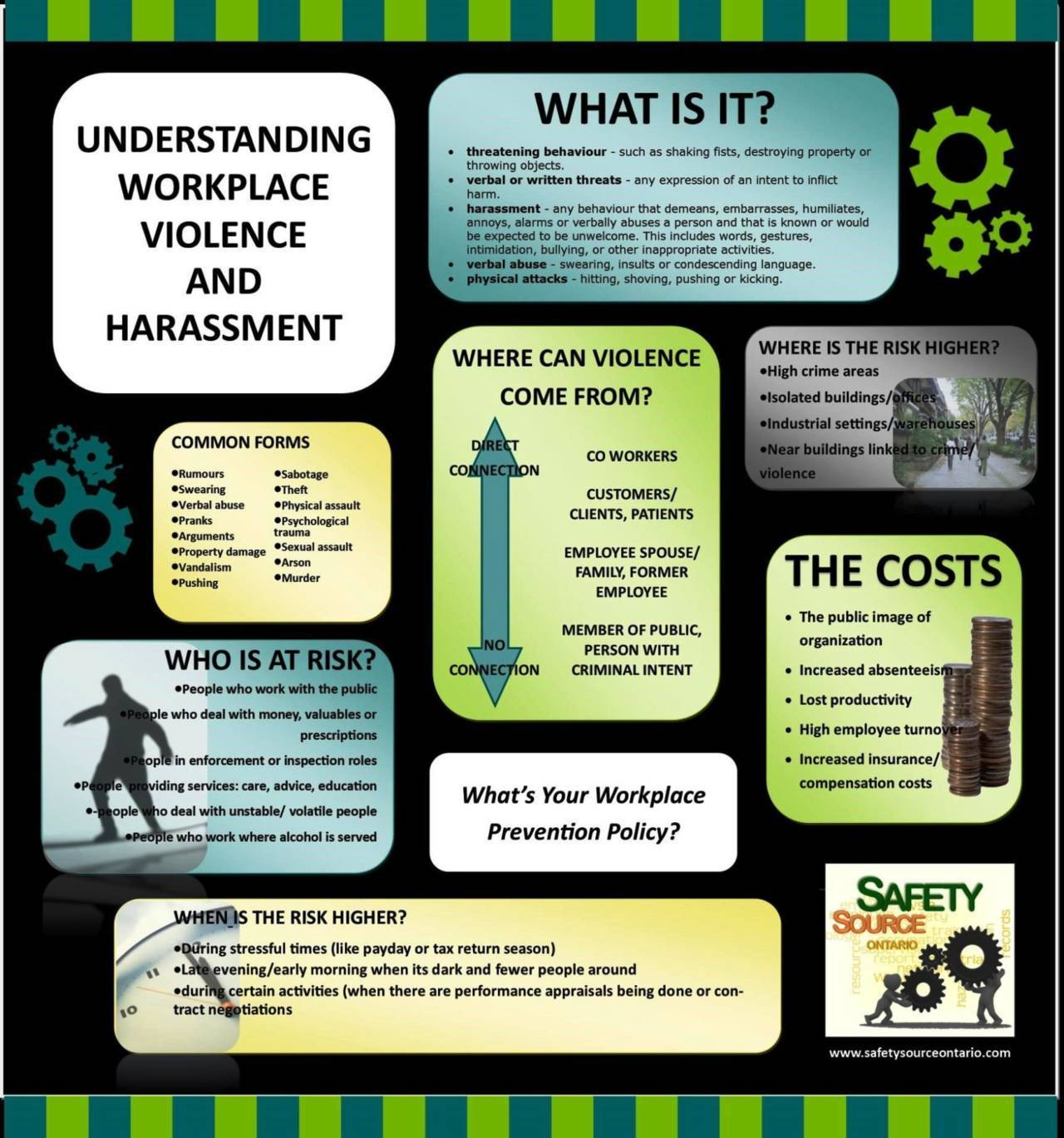 Workplace Violence And Harassment Risk Assessment Template ...
