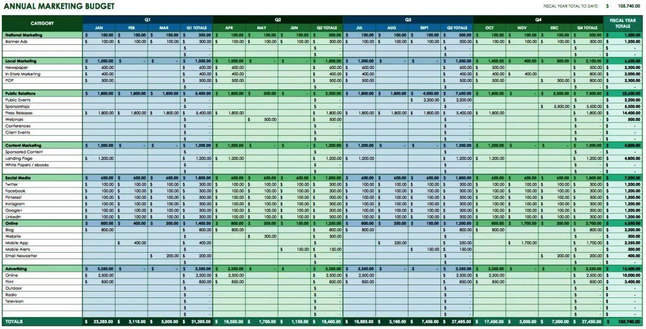 Yearly Financial Planner Template Sampletemplatess Sampletemplatess