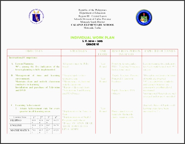 republic of the philippines department of education region iii central luzon schools division of tarlac