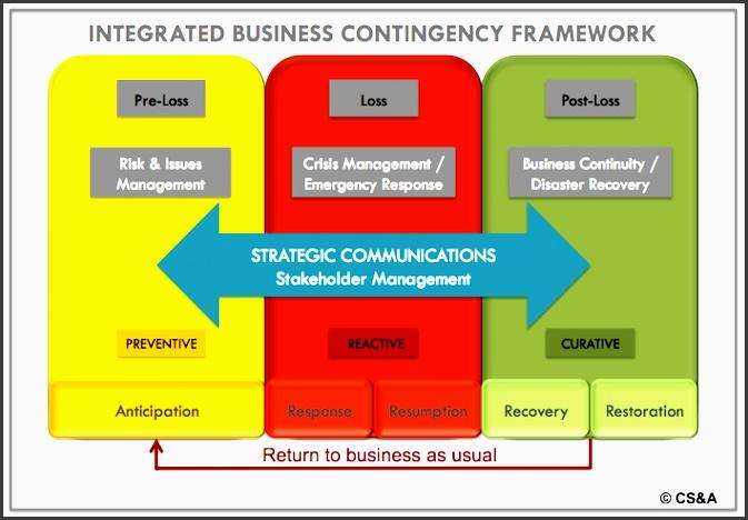 gc cyber security event management plan pdf