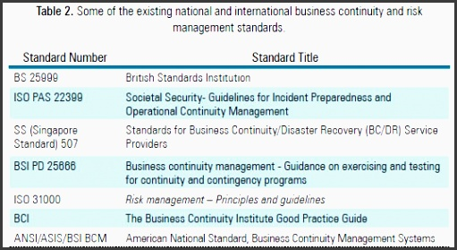 disaster risk management framework pdf