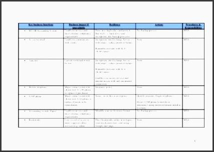 9 Business Continuity Plan Outline Sampletemplatess Sampletemplatess