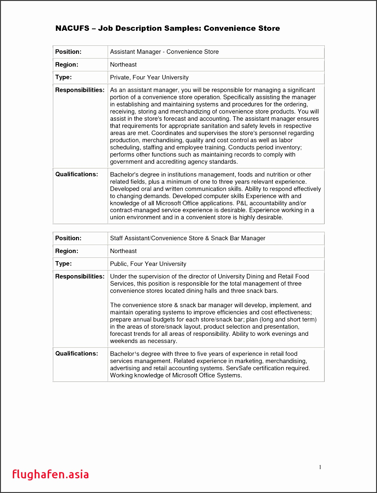 How to edit an essay plan template