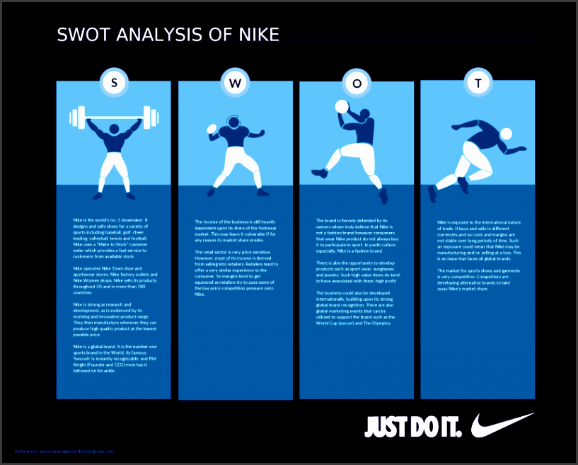swot analysis template for nike