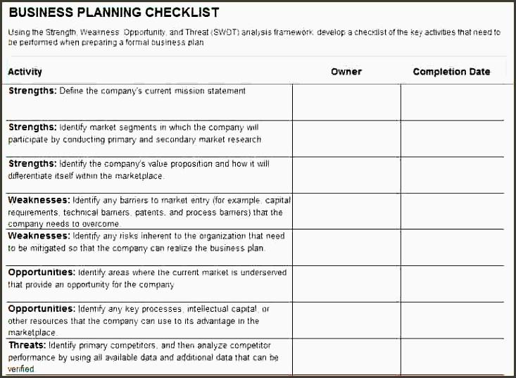 6 Business Travel Plan Template