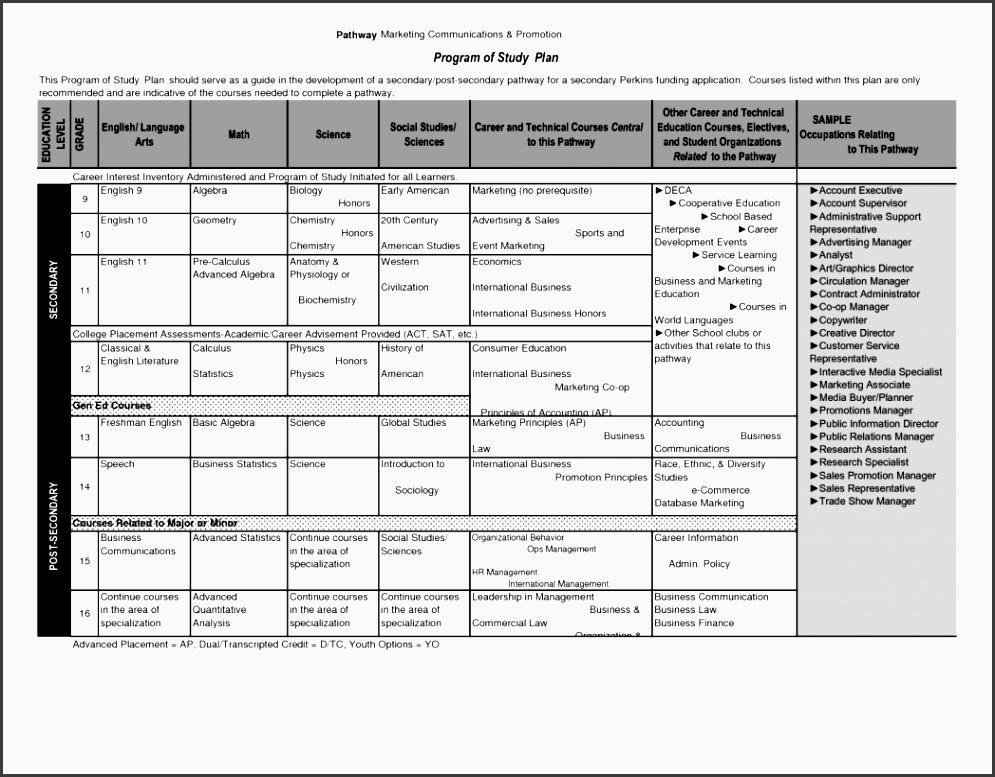 7 career planning checklist in excel sampletemplatess sampletemplatess. Black Bedroom Furniture Sets. Home Design Ideas