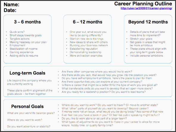 9 career planning checklist layout