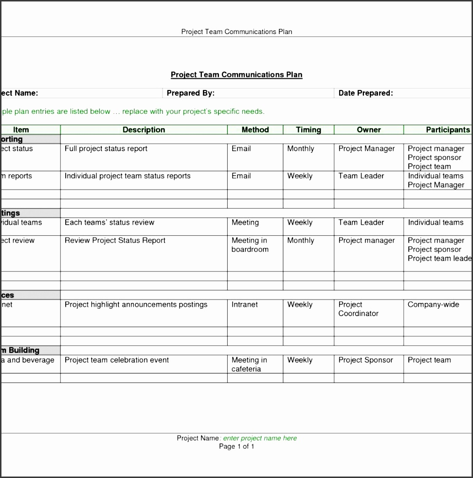 4+ Company Weekly Report Template - SampleTemplatess ...