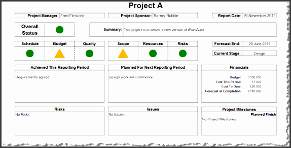 project monthly status report template saskatchewan as the manager of your pany you would have to submit a to the top tier authority in your pany