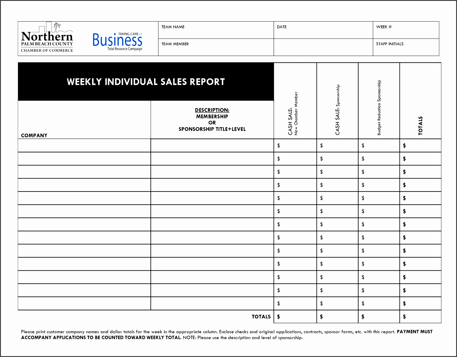 10 company weekly status report template