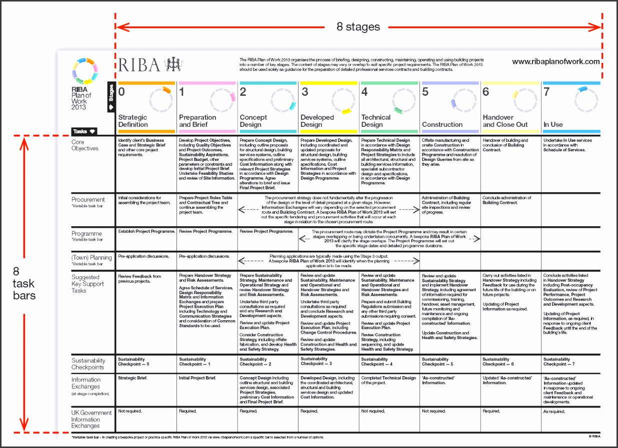 5  construction scope of work design