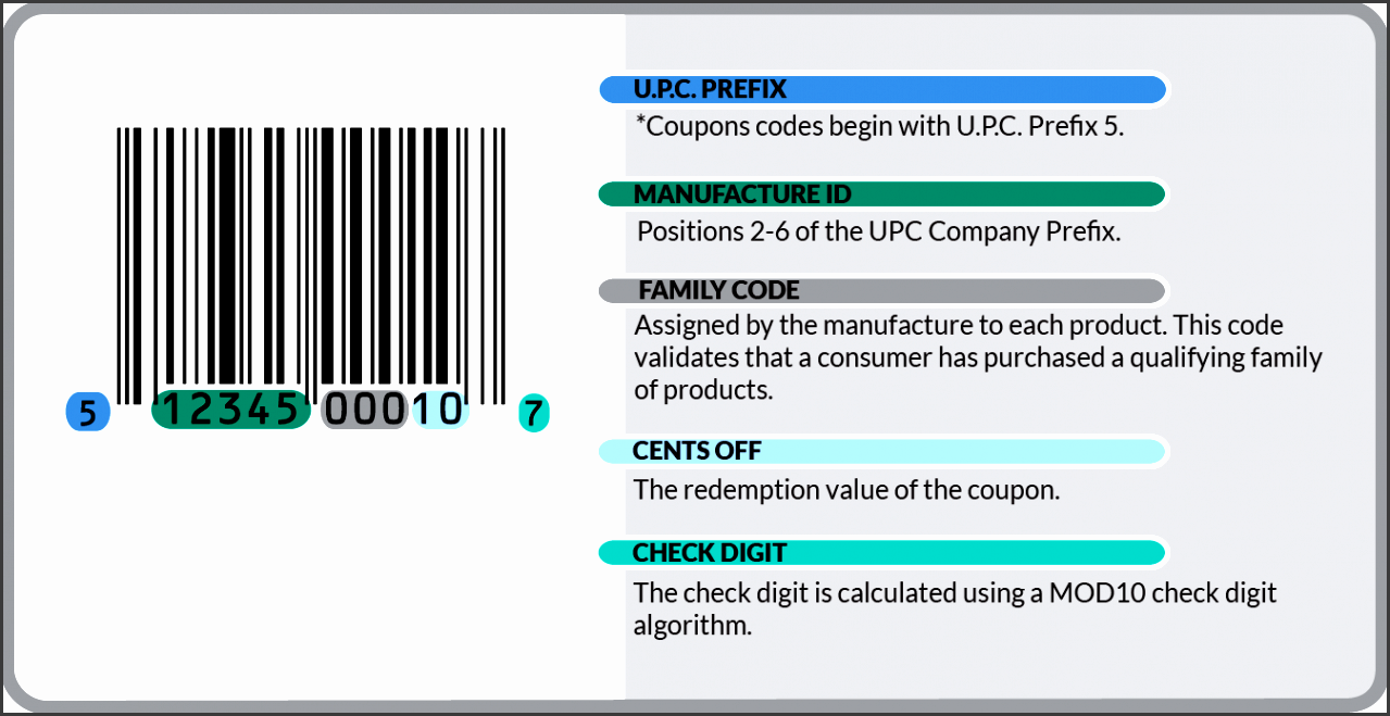 Elegant Upc Coupon Inside Coupon Format
