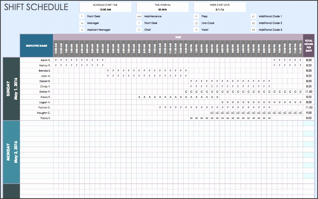 shift schedule template if your business involves daily employee