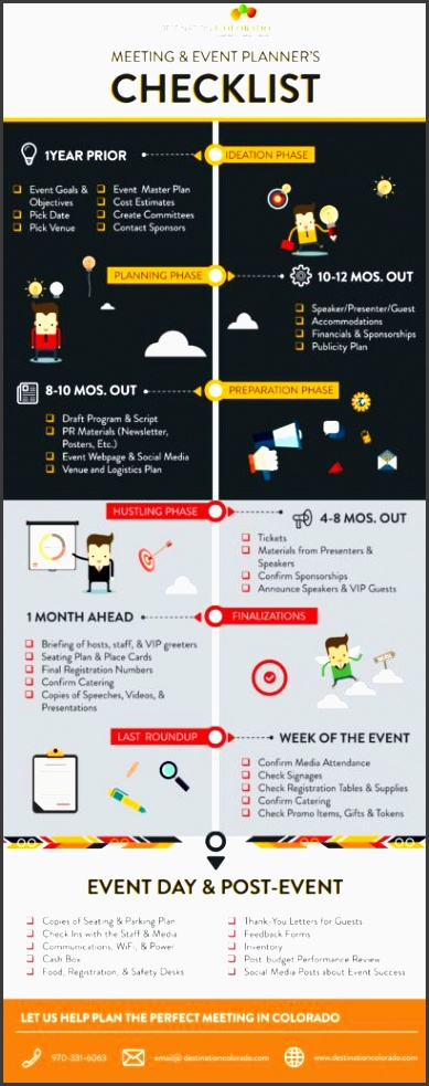 event planning tools templates - 10 download conference planning checklist over here