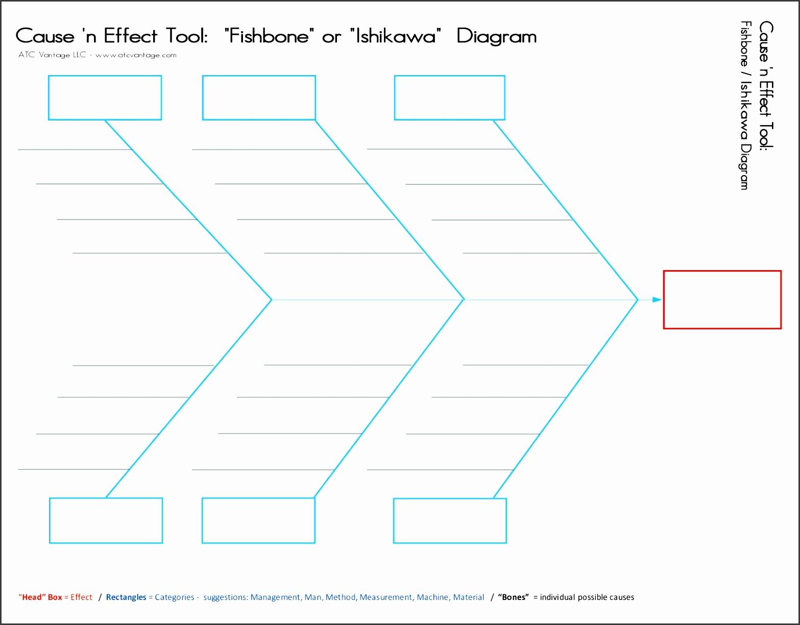 11 Download Free Fishbone Diagram Template ...