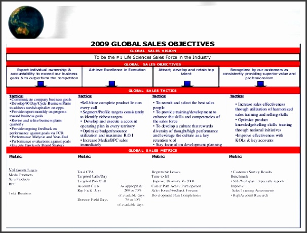 sales objective that s successful 45